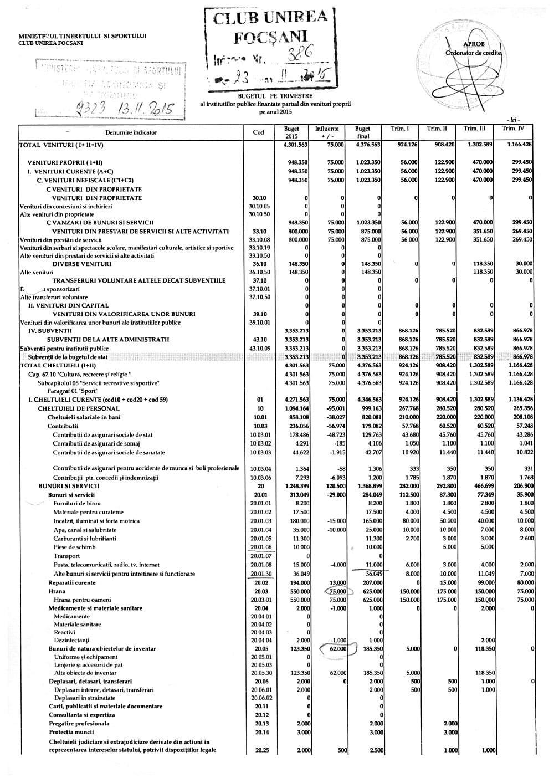 buget-2015