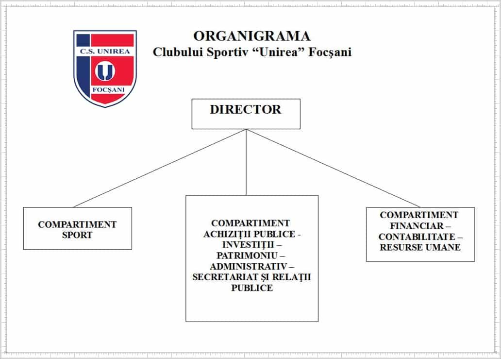 CSUF organigrama